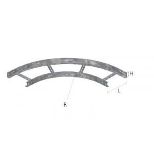 Coude à 90 PVC - 100x300