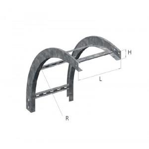 Convexe PVC 100X600