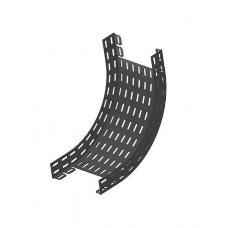 Concave GP4 - 147X96