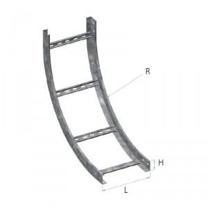 Concave PVC - 100X600