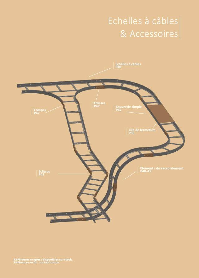 Support de câbles système échelles à câbles catalogue