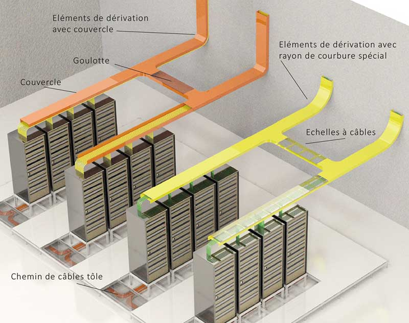 chemin-de-cables-sur-mesure-pour-data-center
